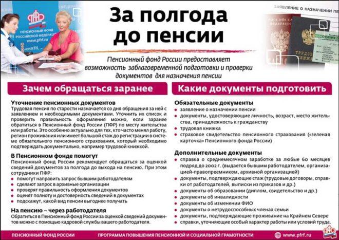 Оформление пенсии по возрасту в 2019 году: необходимые документы