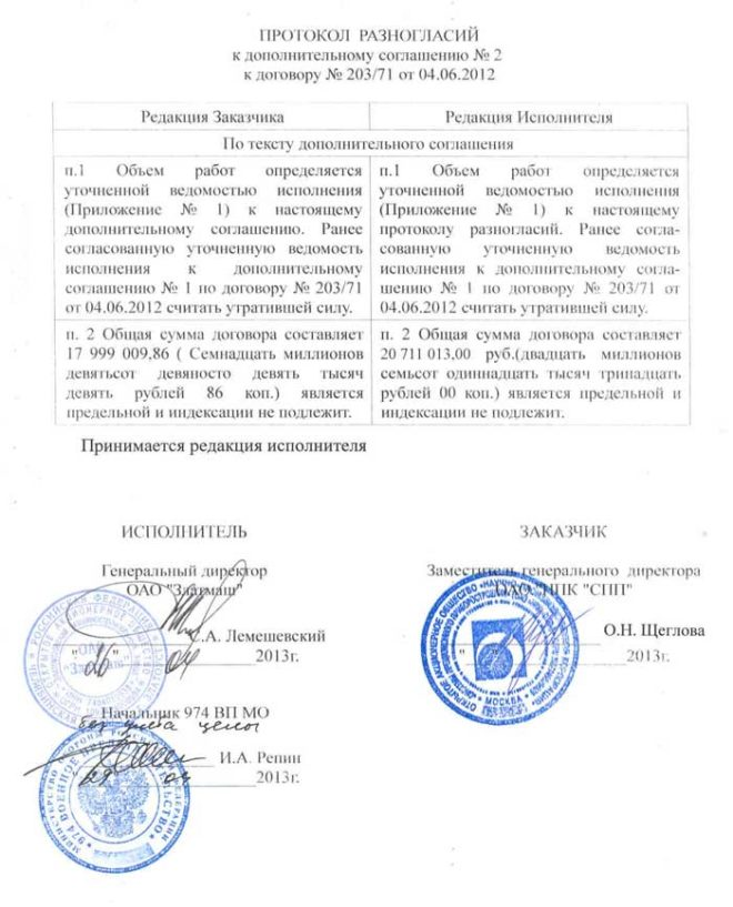 Протокол разногласий после подписания договора