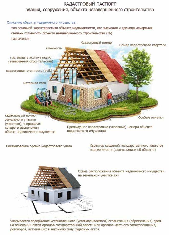 Покупка земельного участка у собственника — порядок действий 2020