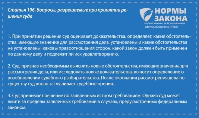 Изображение - Встречный иск в гражданском процессе GPK-196-660x394