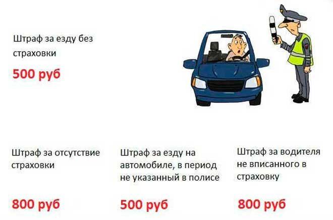 Можно ли ездить с договором купли продажи автомобиля