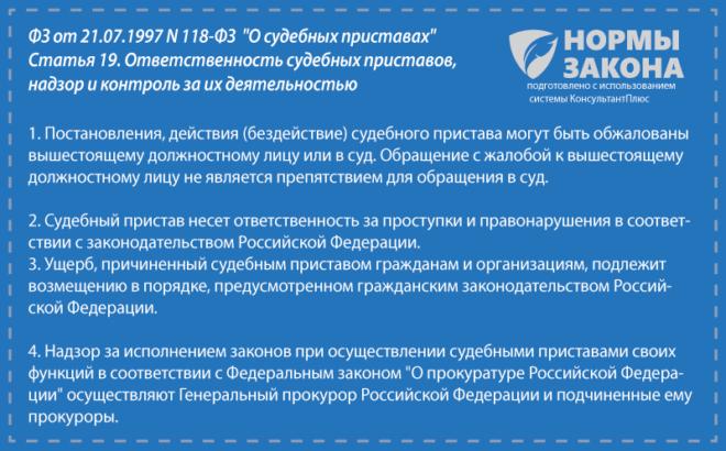 Куда писать жалобу на ФССП за бездействие: образец заявления