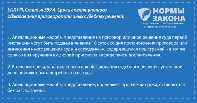 Срок подачи апелляционной жалобы по гражданскому делу по ГПК РФ, порядок восстановления пропущенного срока